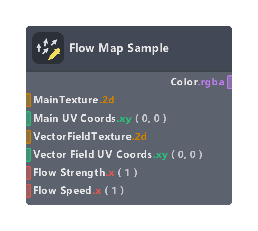 Flow Map Sample