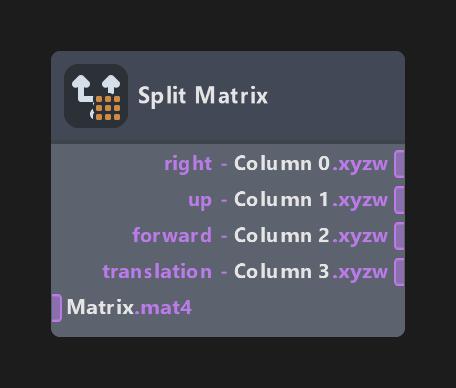 Split Matrix