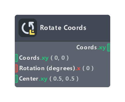 Rotate Coords