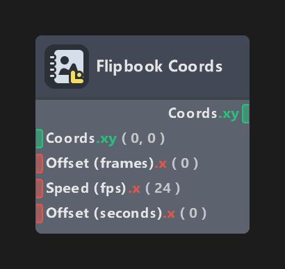 Flipbook Coords
