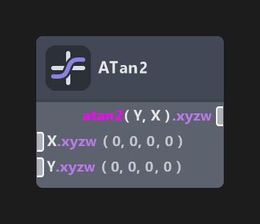 ATan2