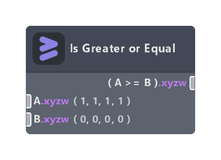 Is Greater or Equal