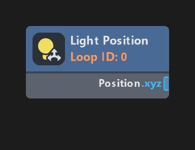 Light Position