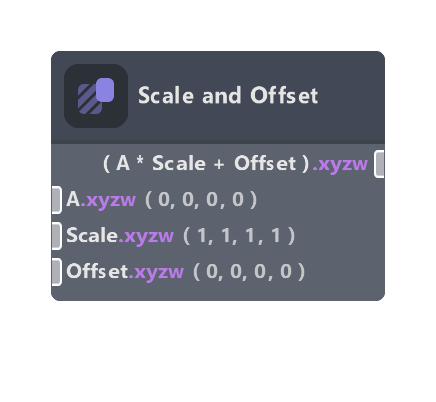 Scale and Offset