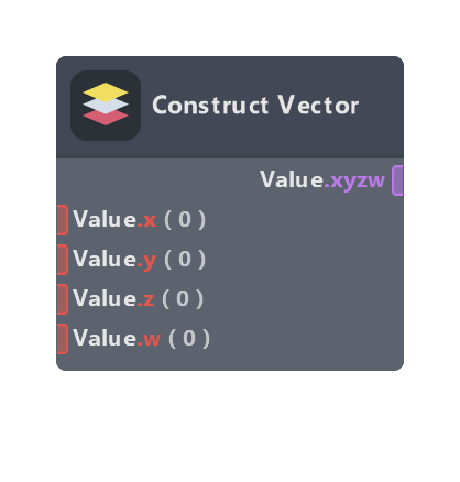 Construct Vector