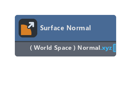 Surface Normal