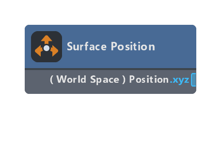 Surface Position