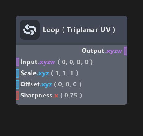 Loop ( Triplanar UV )