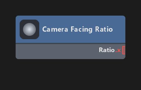 Camera Facing Ratio