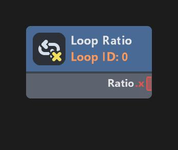 Loop Ratio