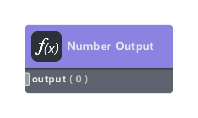 Number Output