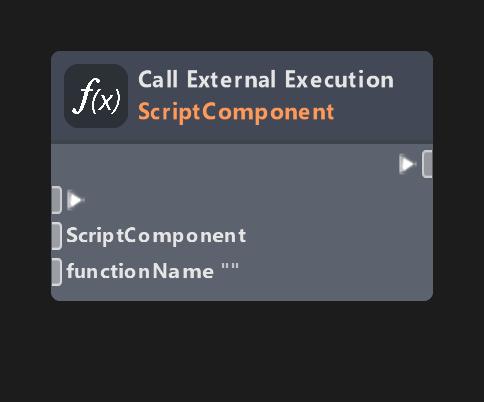 Call External Execution