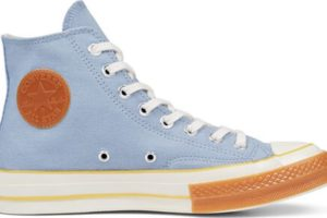 converse-all star high-womens-blue-165718C-blue-trainers-womens