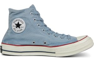 converse-all star high-womens-blue-167410C-blue-trainers-womens