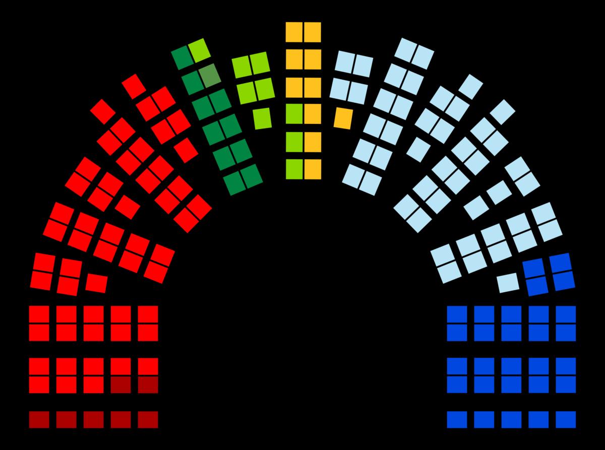 Standard 2000px mandatfordeling stortingsvalget 2013.png