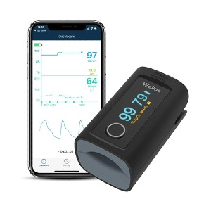 Wellue Fingertip Blood Oxygen Saturation Monitor  - Best Pulse Oximeter for Exercise: Superior features
