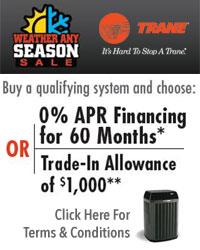 Trane Spring 2017 Promotion