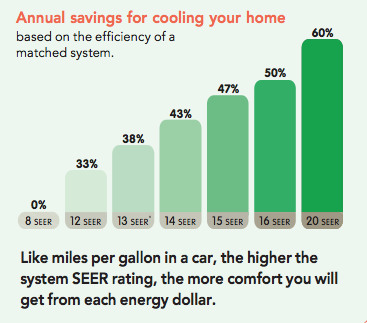 HOME ENERGY UPGRADES