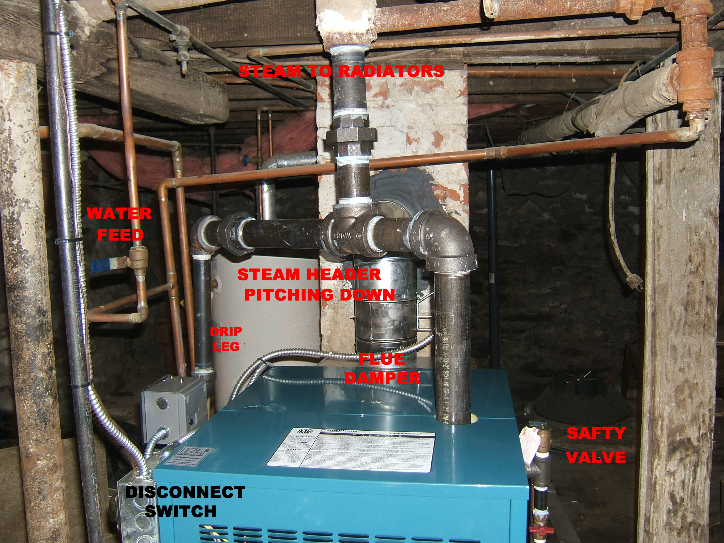 Gas Steam Boiler Piping