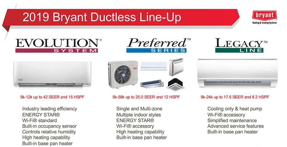 Bryant Ductless Beech Creek PA
