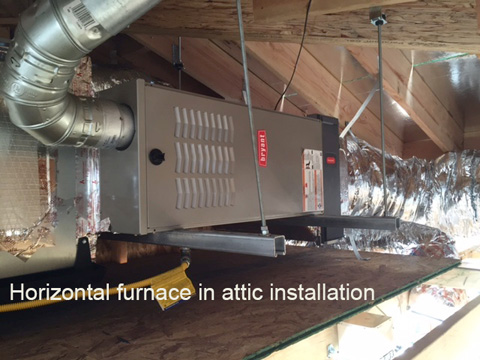 Horizontal Furnance in Attic Installation