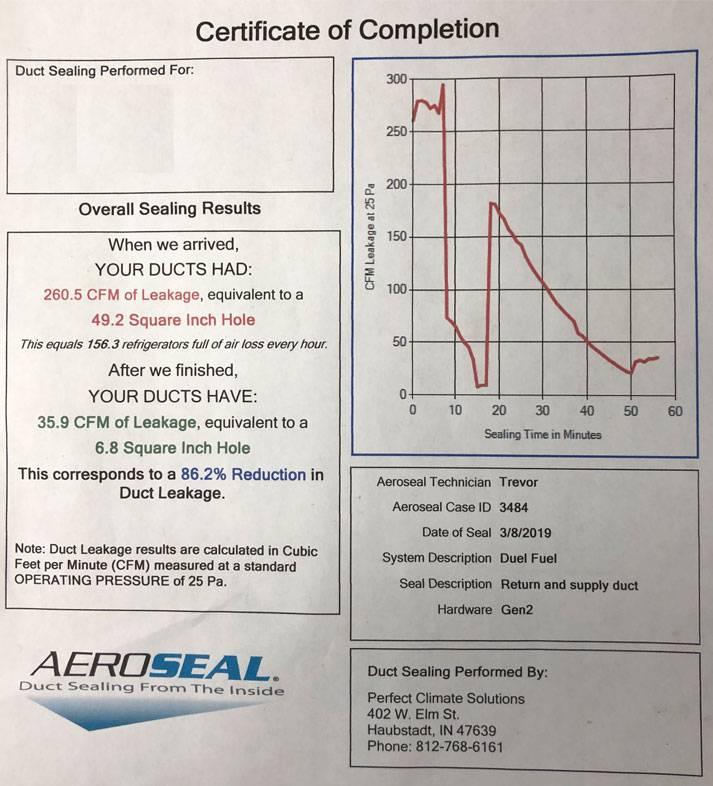 Aeroseal Report