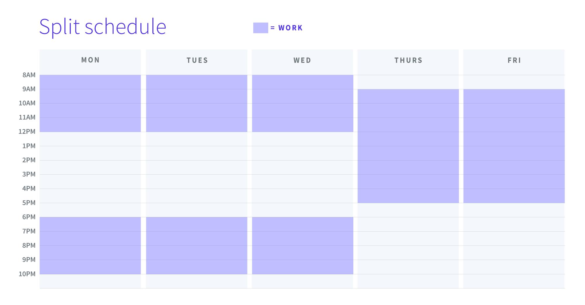 Split schedule graphic