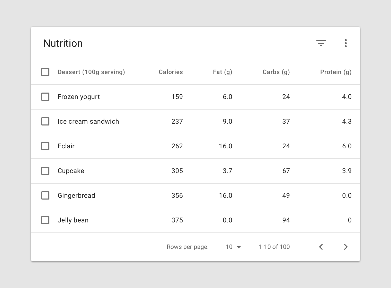 Data Tables Material Design