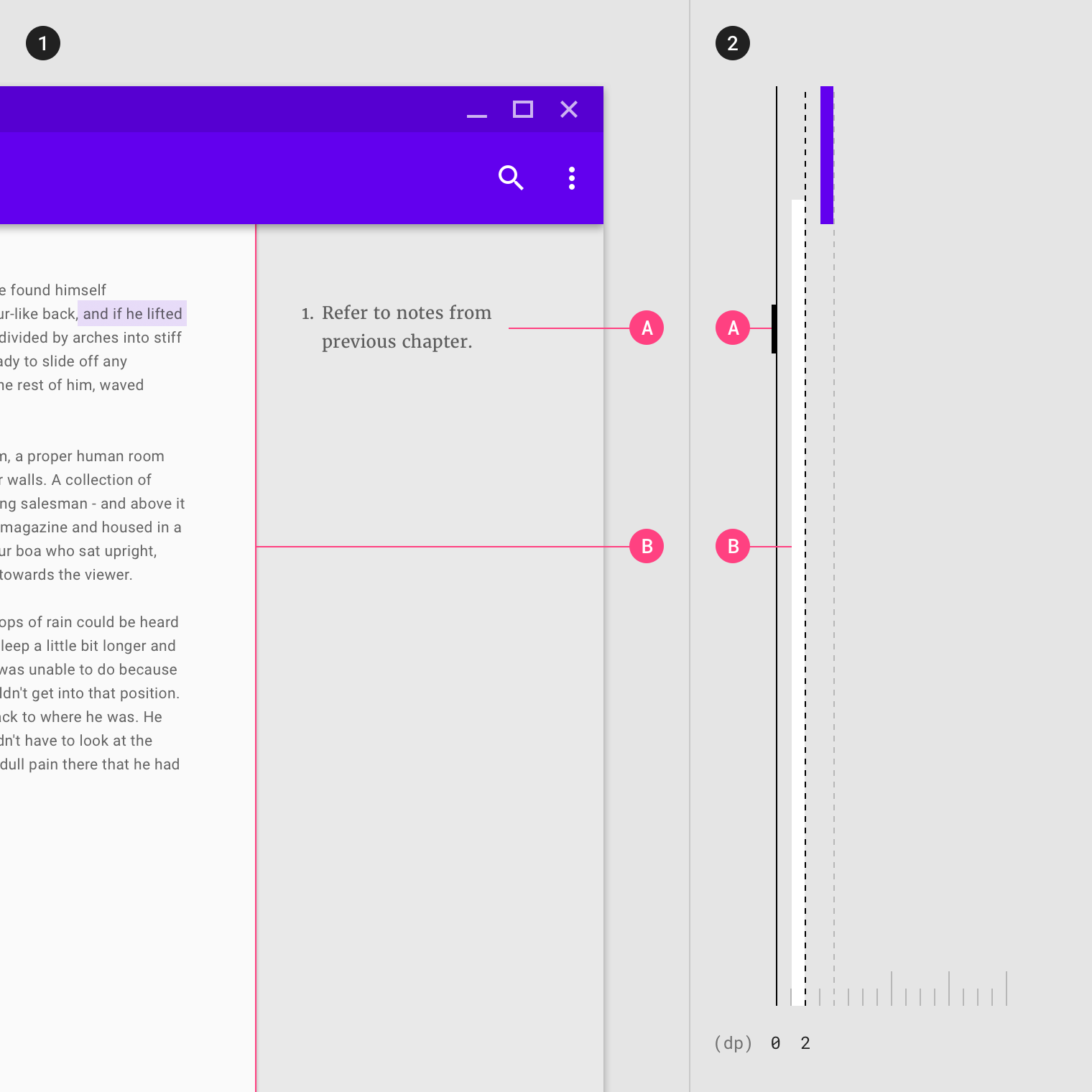 Elevation Material Design The Above Diagram Shows A Typical Specification Vertical Measures Front 1 And Side 2 Views Of Desktop Interface Demonstrate How More Important Content That Is Primary Focus B Appears In