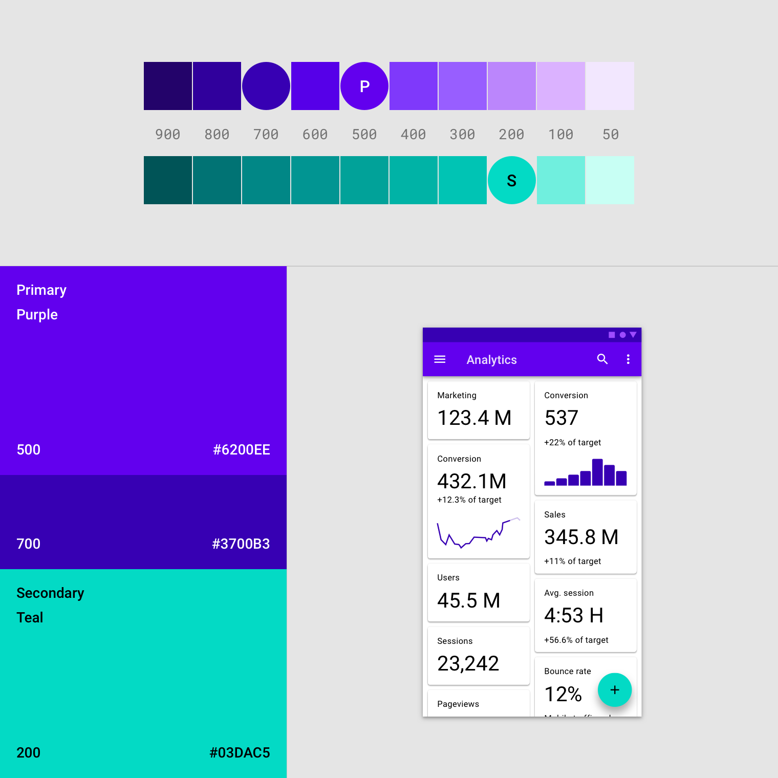 This UI Uses A Color Theme With A Primary, Primary Variant, And Secondary  Color.