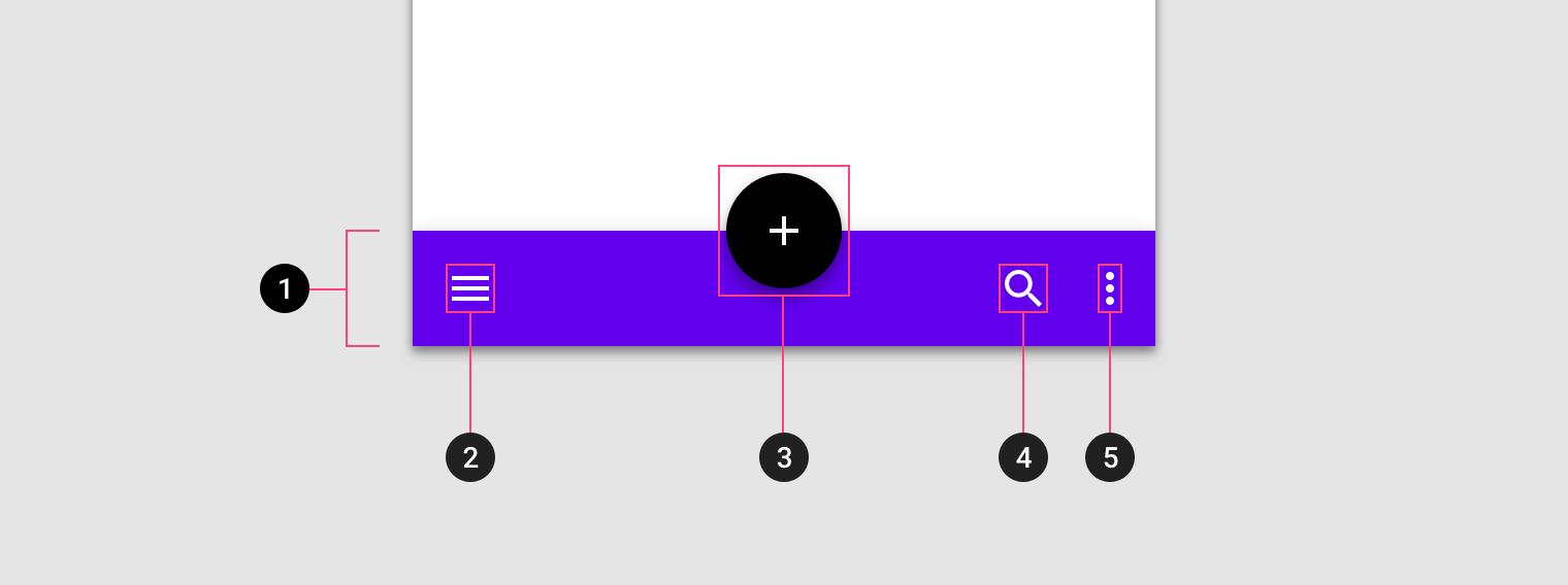 App bars: bottom - Material Design