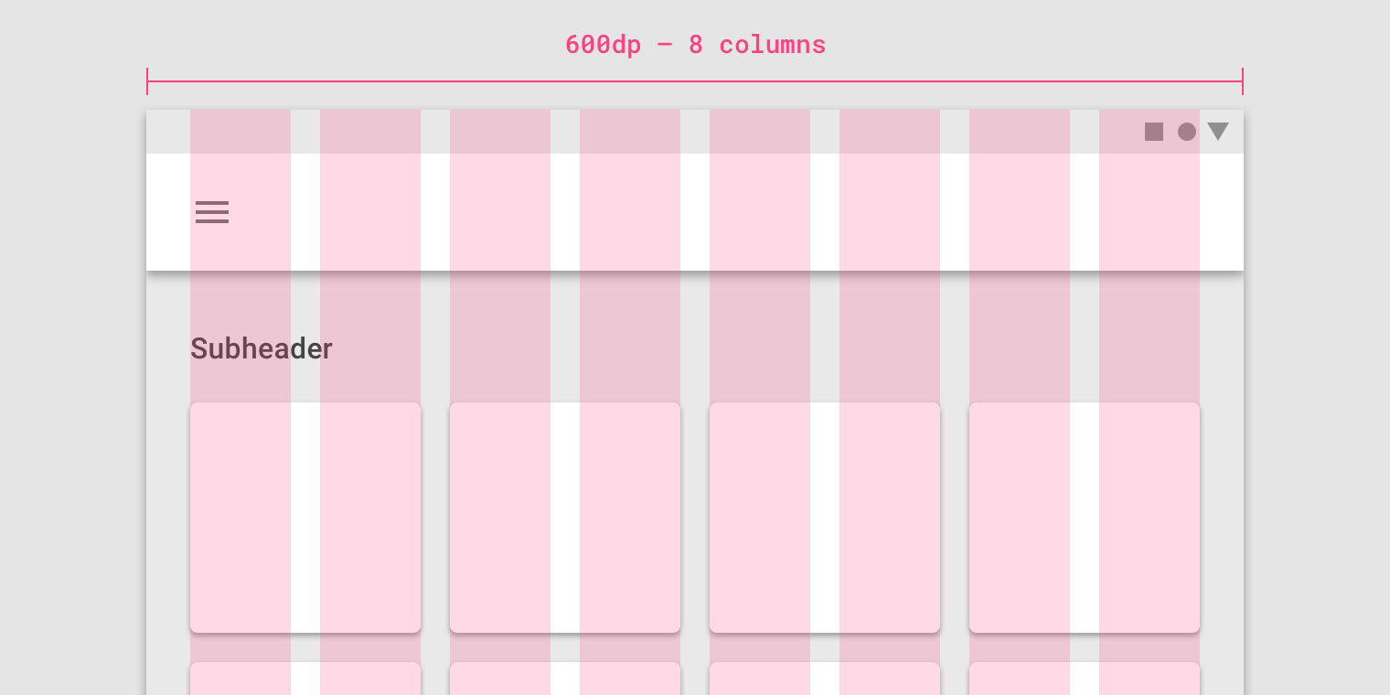 Responsive layout grid - Material Design
