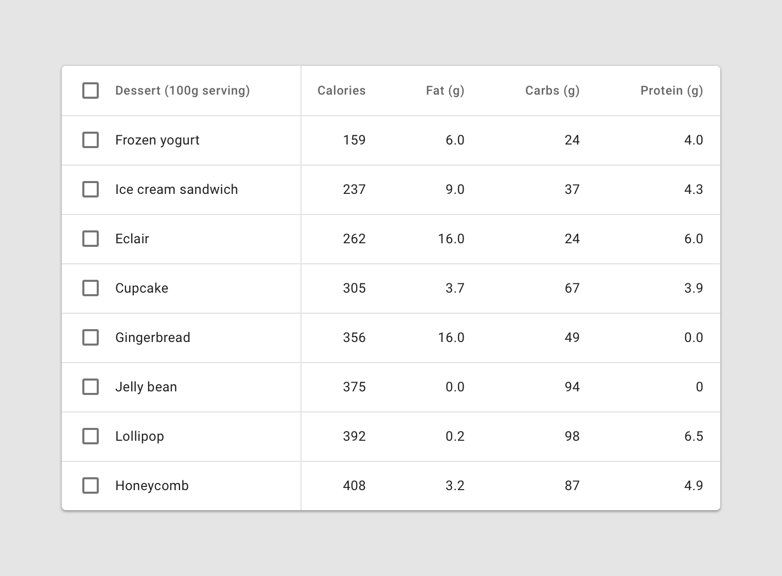 data table design examples. Perfect Table Data Tables Display Sets Of Data And Table Design Examples S