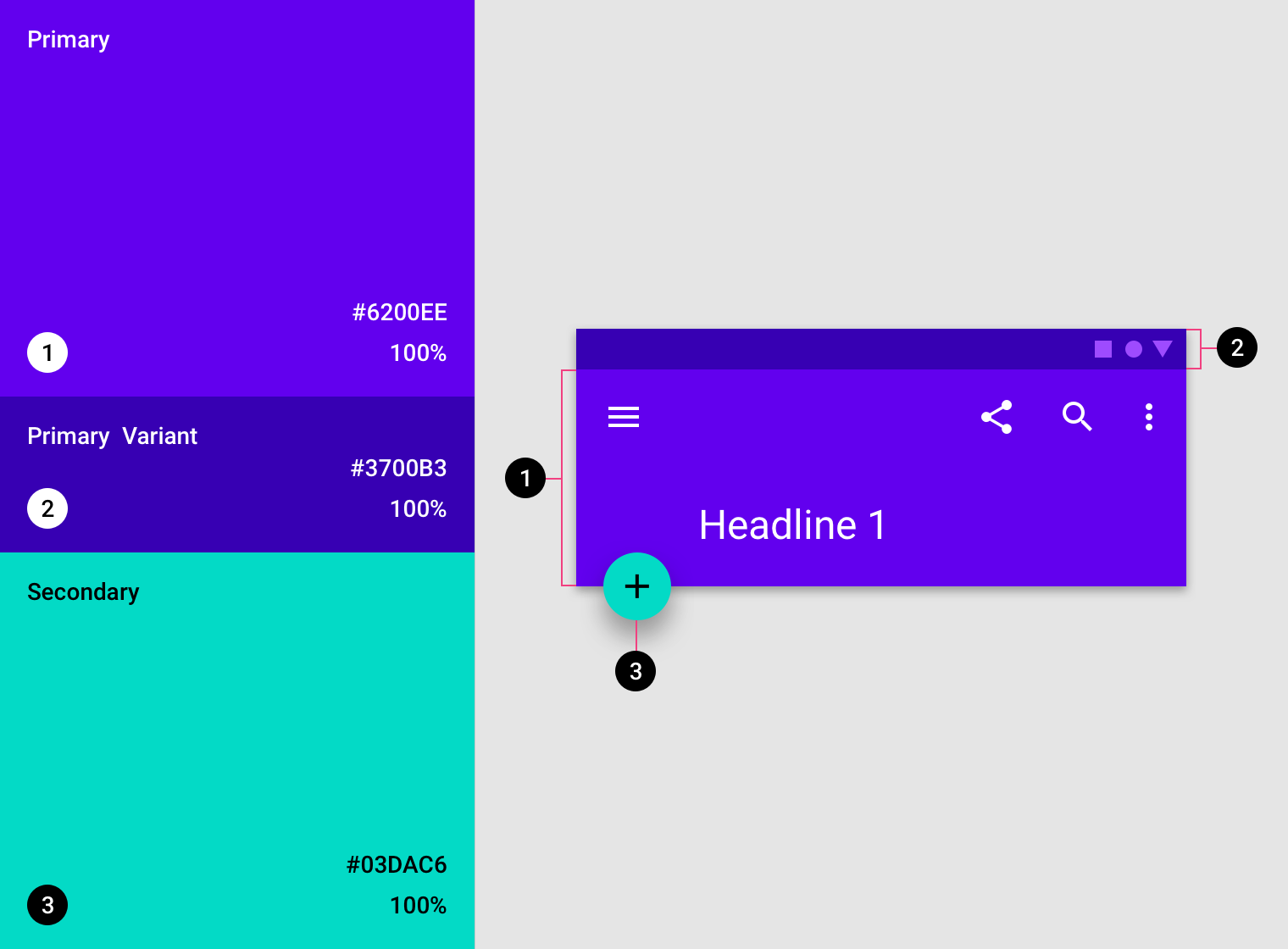 Implementing your theme - Material Design