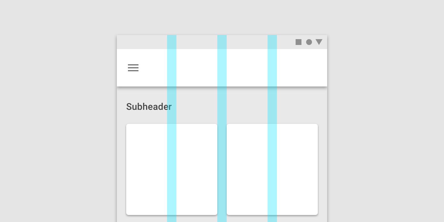 Responsive Screen Designs Best Tech Blog 2019