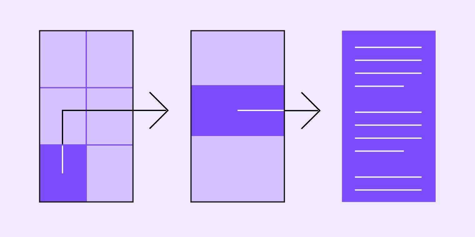 Understanding navigation - Material Design