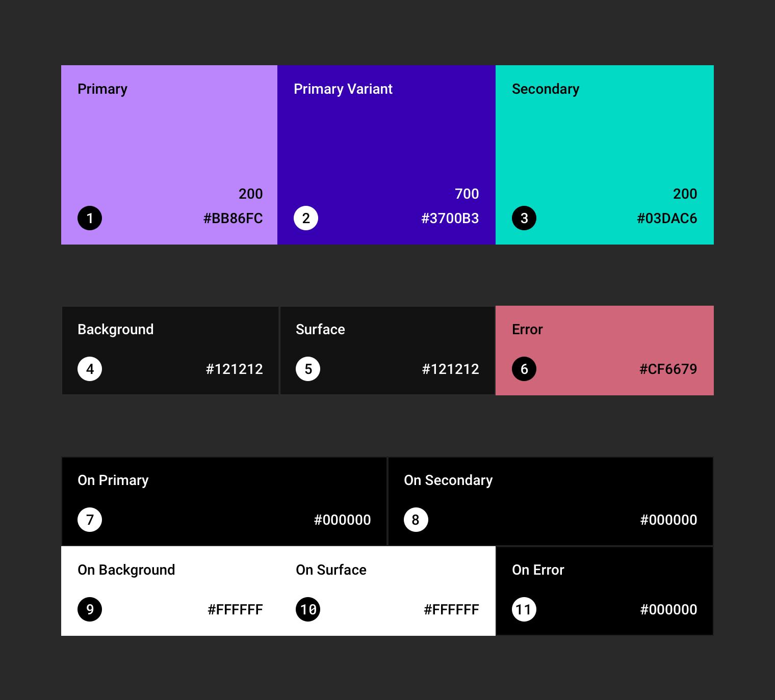 Dark theme - Material Design