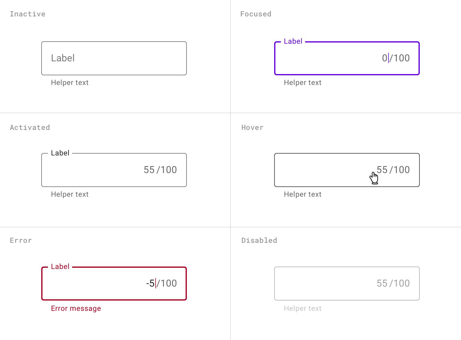 Text fields - Material Design