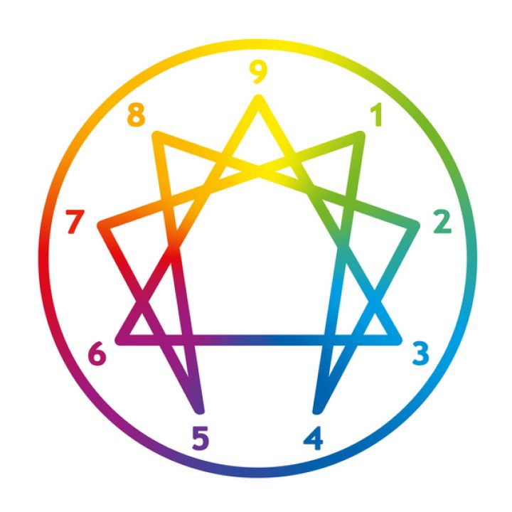 Enneagram of Personality. Sign, logo, pictogram with nine numbers, ring and typical structured figure.