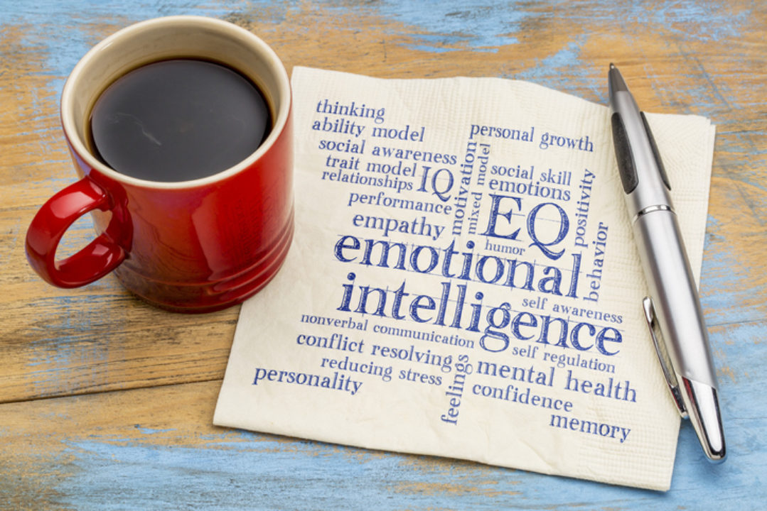 Emotional Intelligence word cloud containing resolving conflict, reducing stress, mental health, emotions, empathy