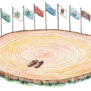 <em>Edit Article</em> The Commons: Create First Nations Day