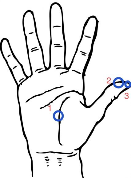 Reflexology points for the New Moon on right hand