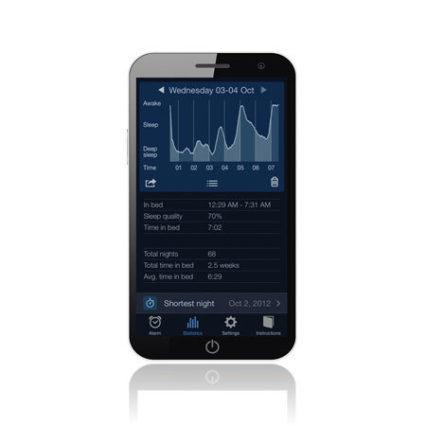Tool Stock Smartphone