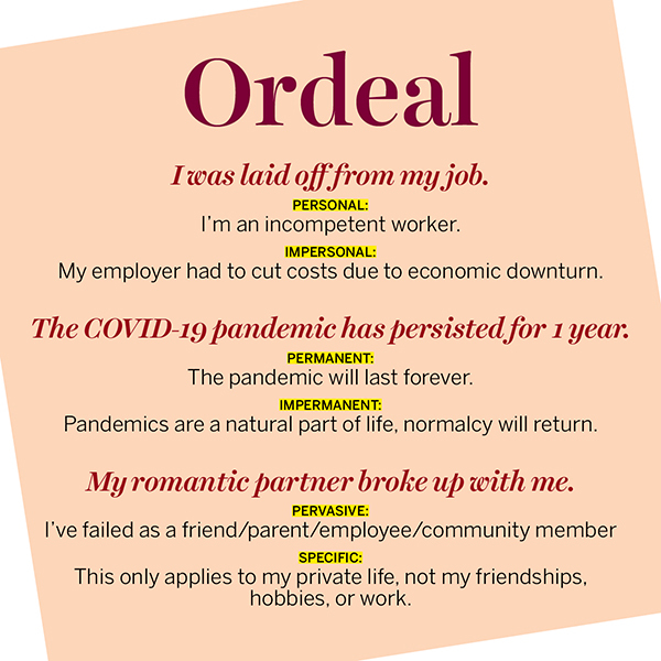 Ordeal infographic
