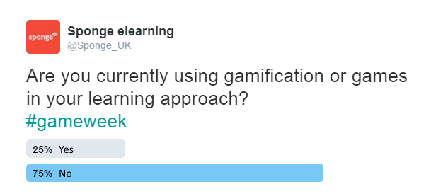 Our Twitter poll asked if you're using games or gamification in your L&D programme.