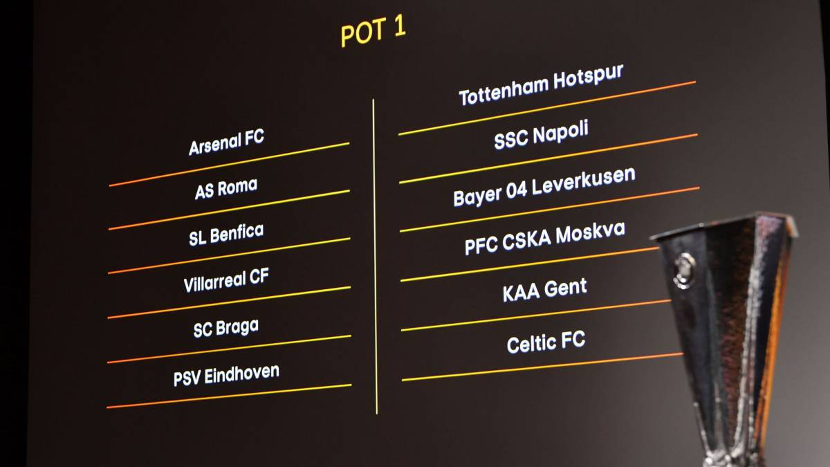 EUROPA LEAGUE DRAW: ARSENAL TO PLAY RAPID WIEN, MOLDE AND DUNDALK AT GROUP STAGE