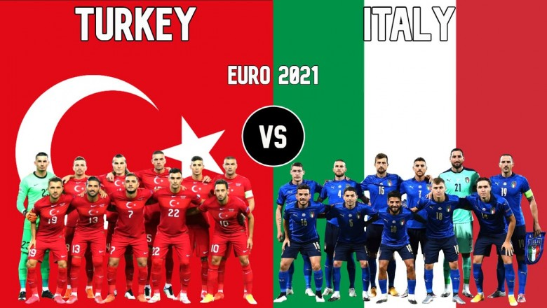 Italy and Turkey open delayed Euro 2020 in 2021