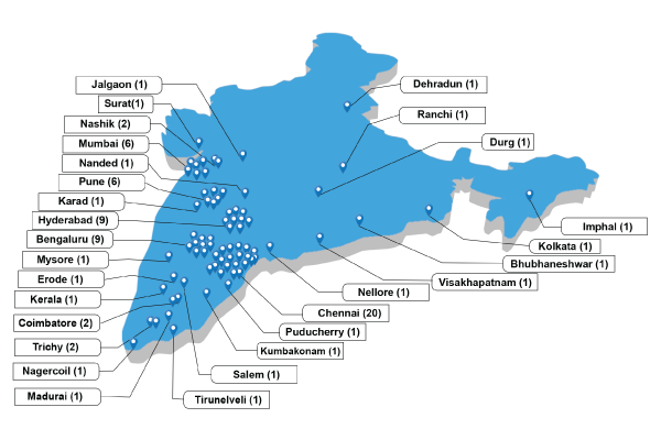 Maker Lab Locations in India