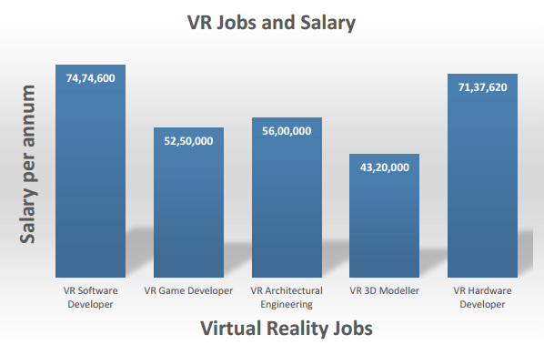 What is Virtual Reality? - SP Robotic Works