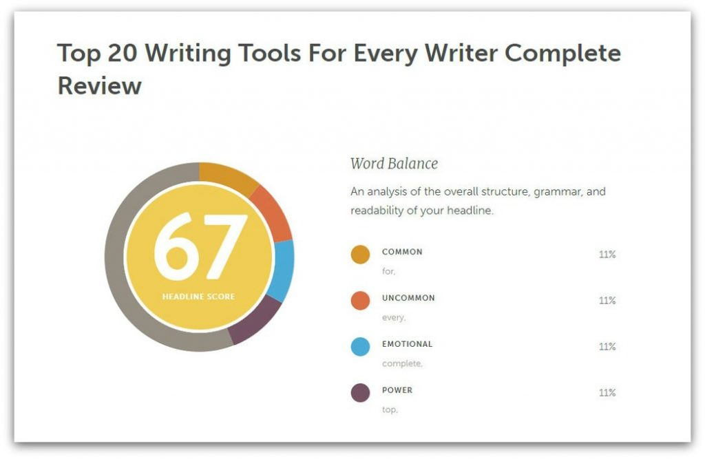 coschedule writing tool